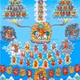 Dorje Shugden Lineage Tree Print